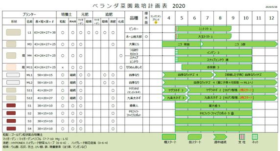 ベランダ菜園栽培計画表2020
