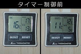 パネルヒーターのタイマー制御の結果